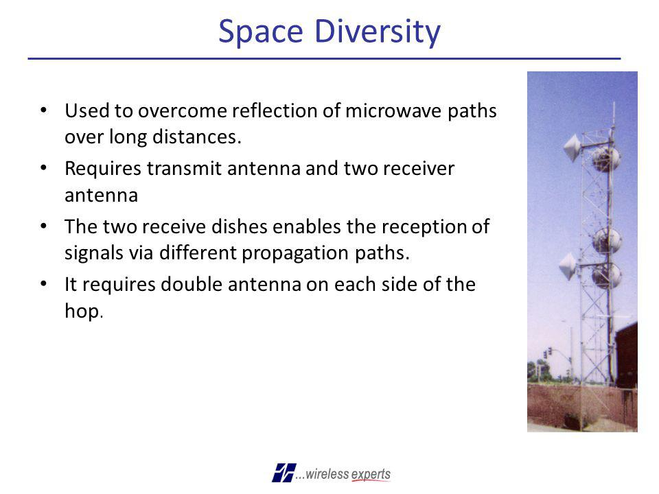 Space Diversity Used to overcome reflection of microwave paths over long distances. Requires transmit antenna and two receiver antenna.