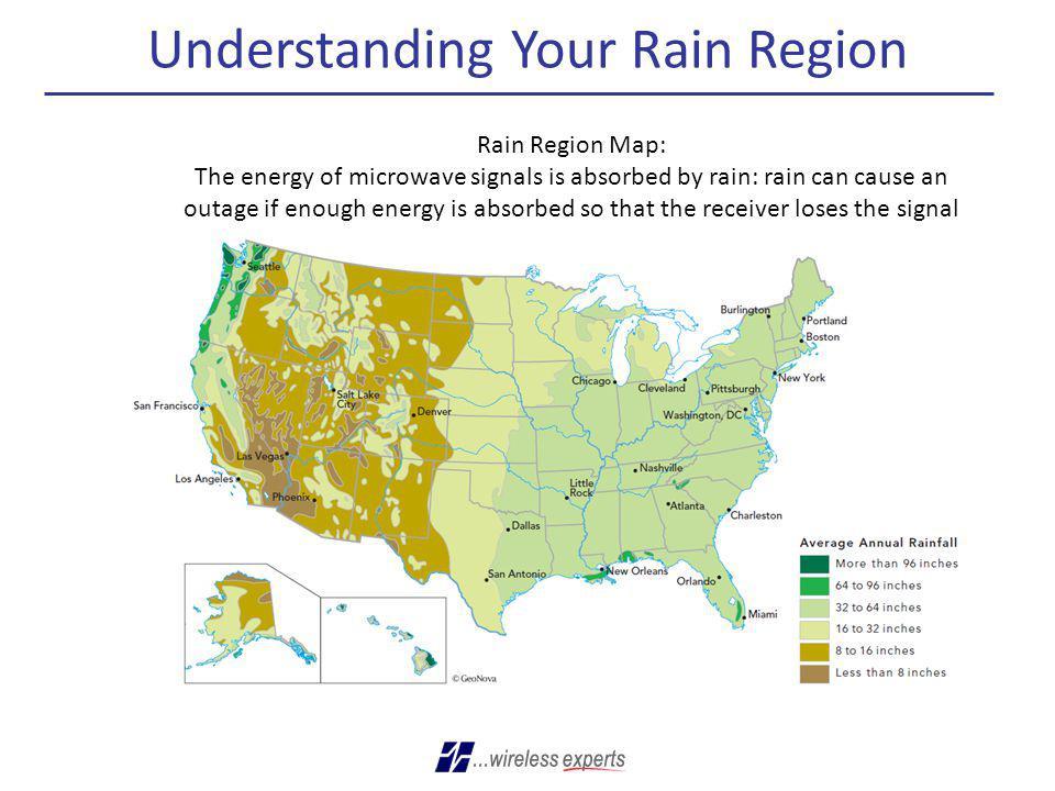 Understanding Your Rain Region