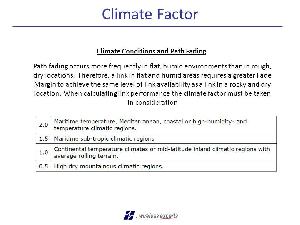 Climate Conditions and Path Fading