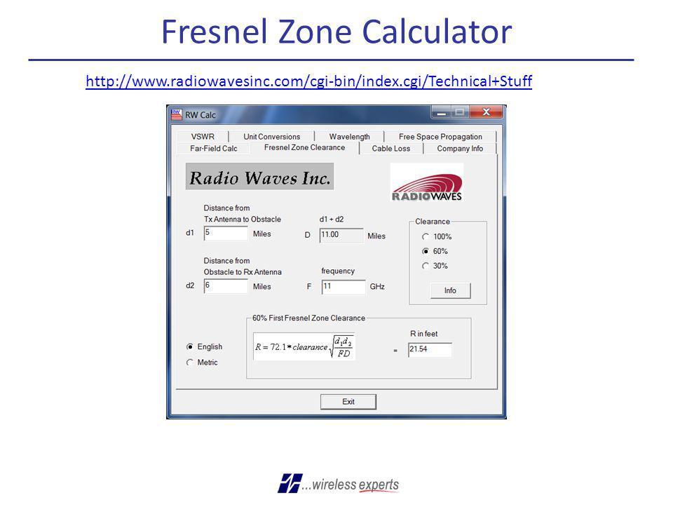 Fresnel Zone Calculator