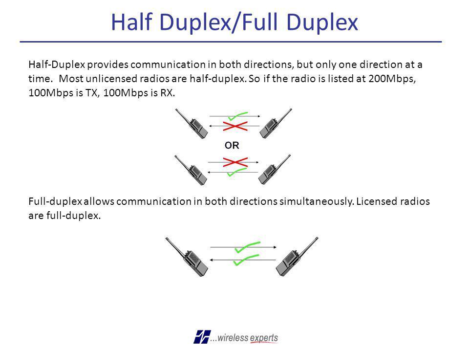 Half Duplex/Full Duplex