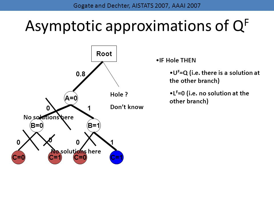 Asymptotic approximations of QF
