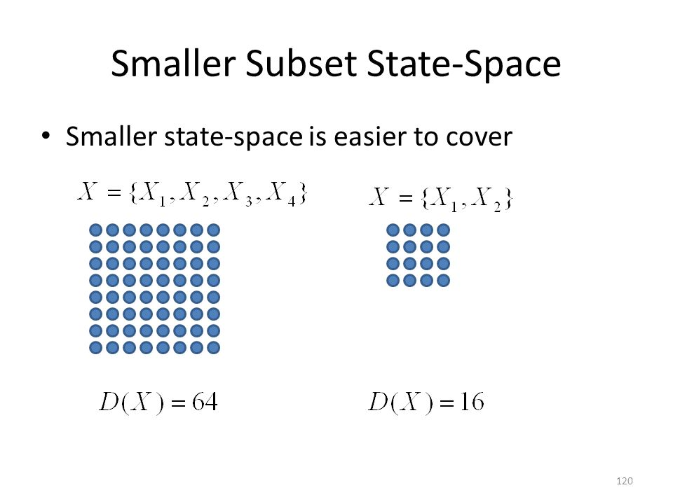 Smaller Subset State-Space