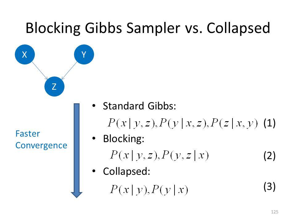 Blocking Gibbs Sampler vs. Collapsed