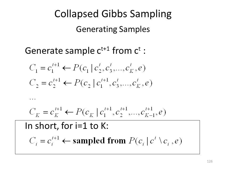 Collapsed Gibbs Sampling Generating Samples
