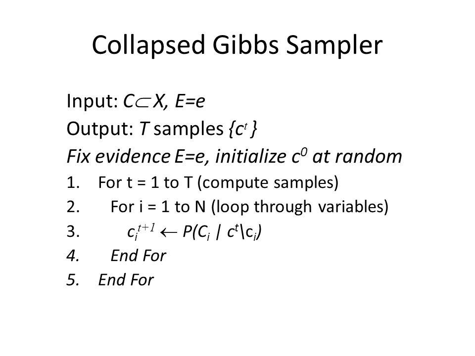 Collapsed Gibbs Sampler