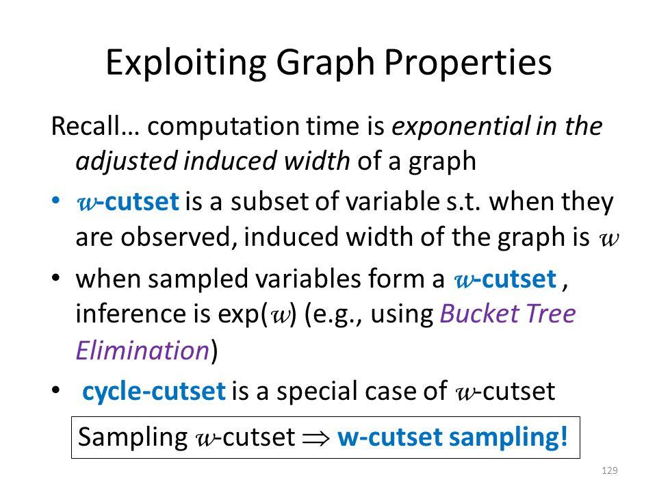 Exploiting Graph Properties