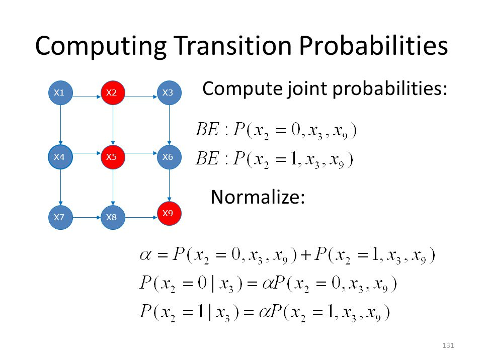 Computing Transition Probabilities