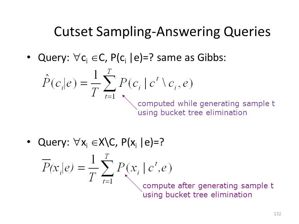Cutset Sampling-Answering Queries