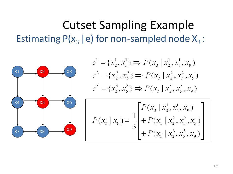 Cutset Sampling Example