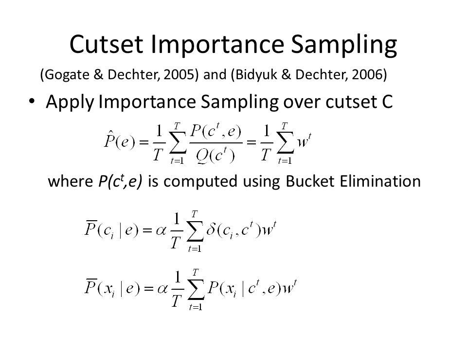 Cutset Importance Sampling