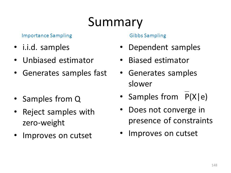 Summary i.i.d. samples Unbiased estimator Generates samples fast