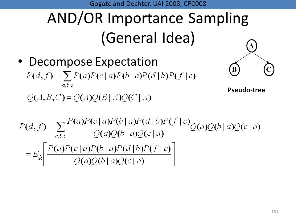 AND/OR Importance Sampling (General Idea)