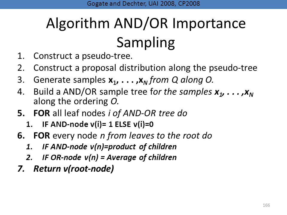 Algorithm AND/OR Importance Sampling