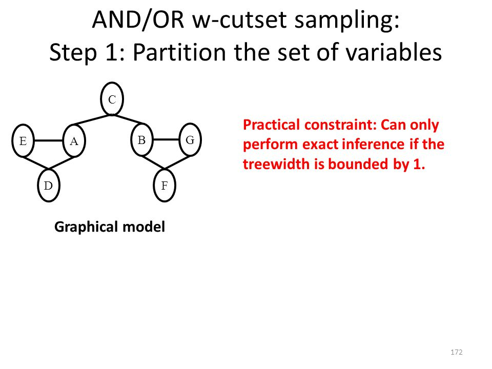 AND/OR w-cutset sampling: Step 1: Partition the set of variables