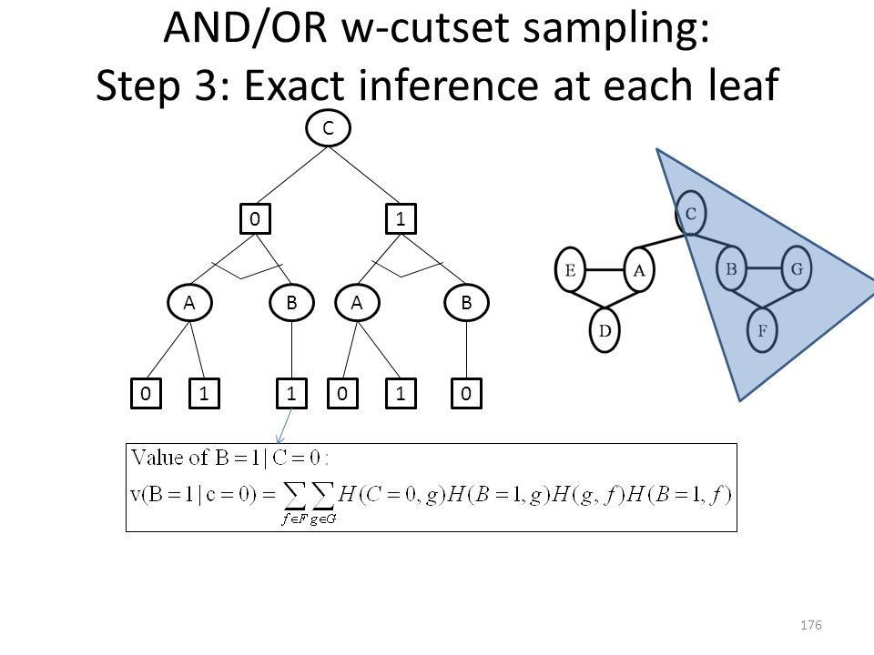 AND/OR w-cutset sampling: Step 3: Exact inference at each leaf