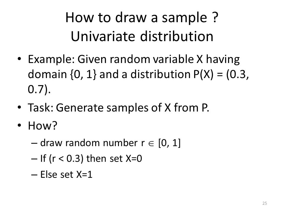 How to draw a sample Univariate distribution