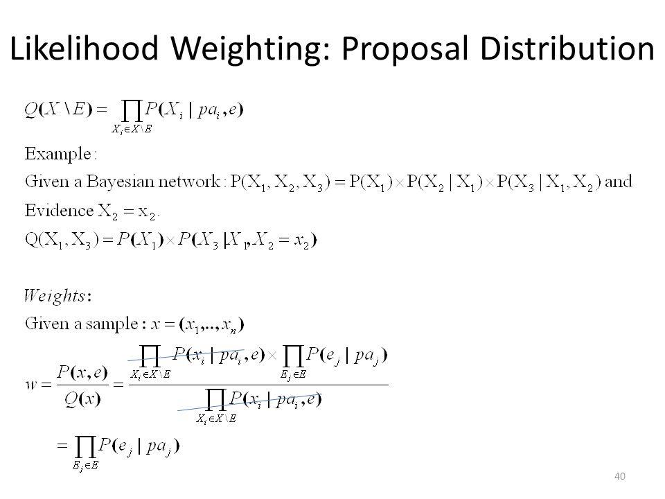 Likelihood Weighting: Proposal Distribution