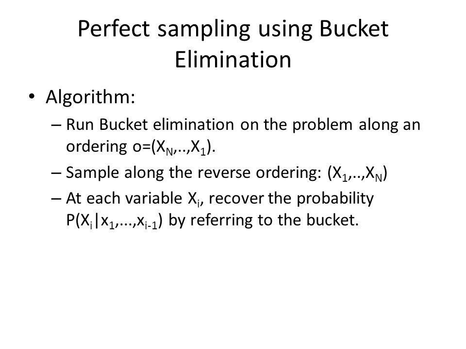Perfect sampling using Bucket Elimination