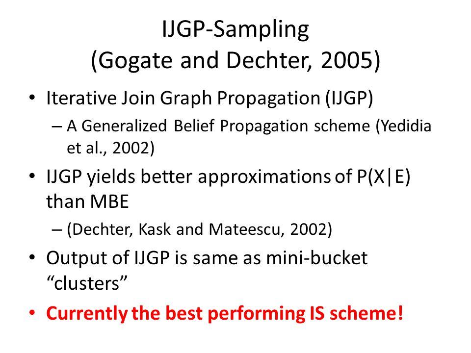 IJGP-Sampling (Gogate and Dechter, 2005)