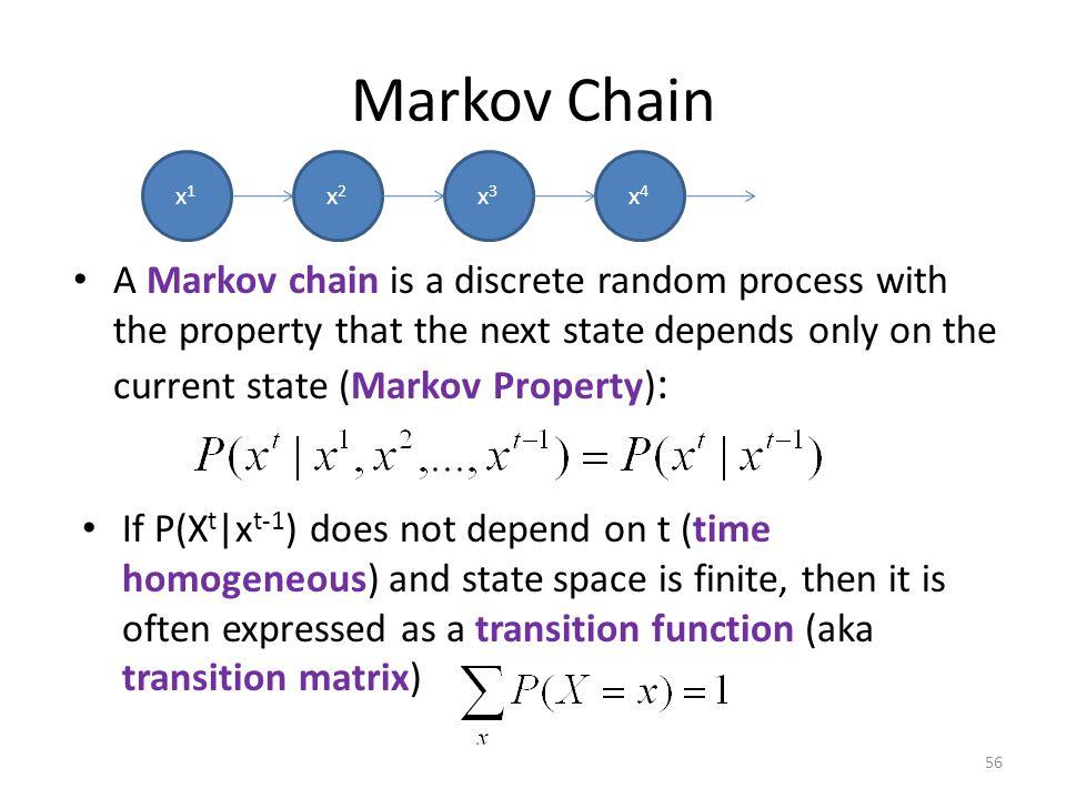 Markov Chain x1. x2. x3. x4.