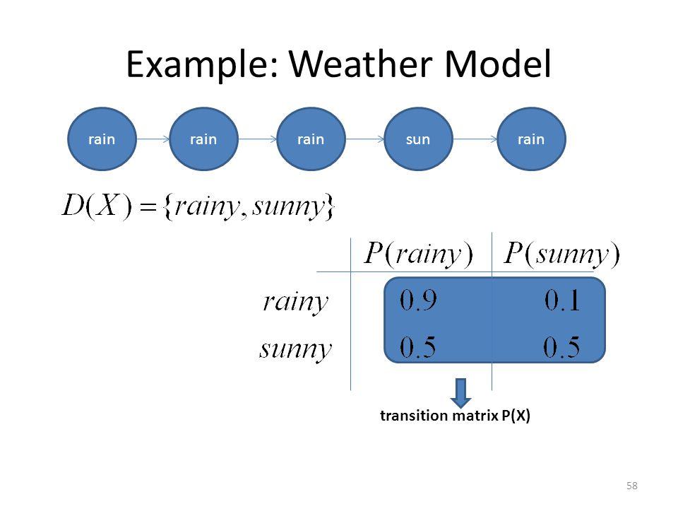 Example: Weather Model