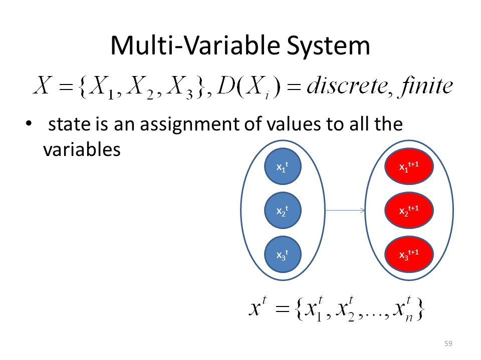 Multi-Variable System