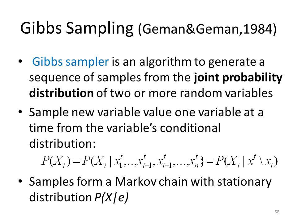 Gibbs Sampling (Geman&Geman,1984)