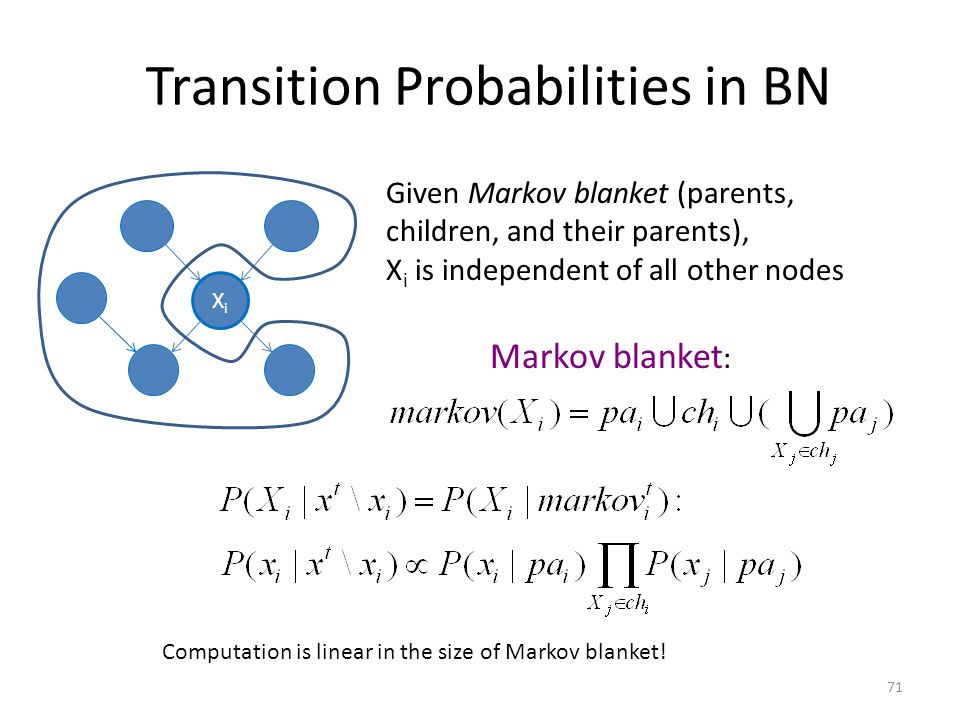 Transition Probabilities in BN
