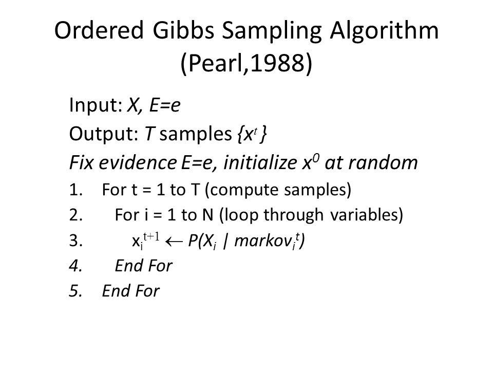 Ordered Gibbs Sampling Algorithm (Pearl,1988)