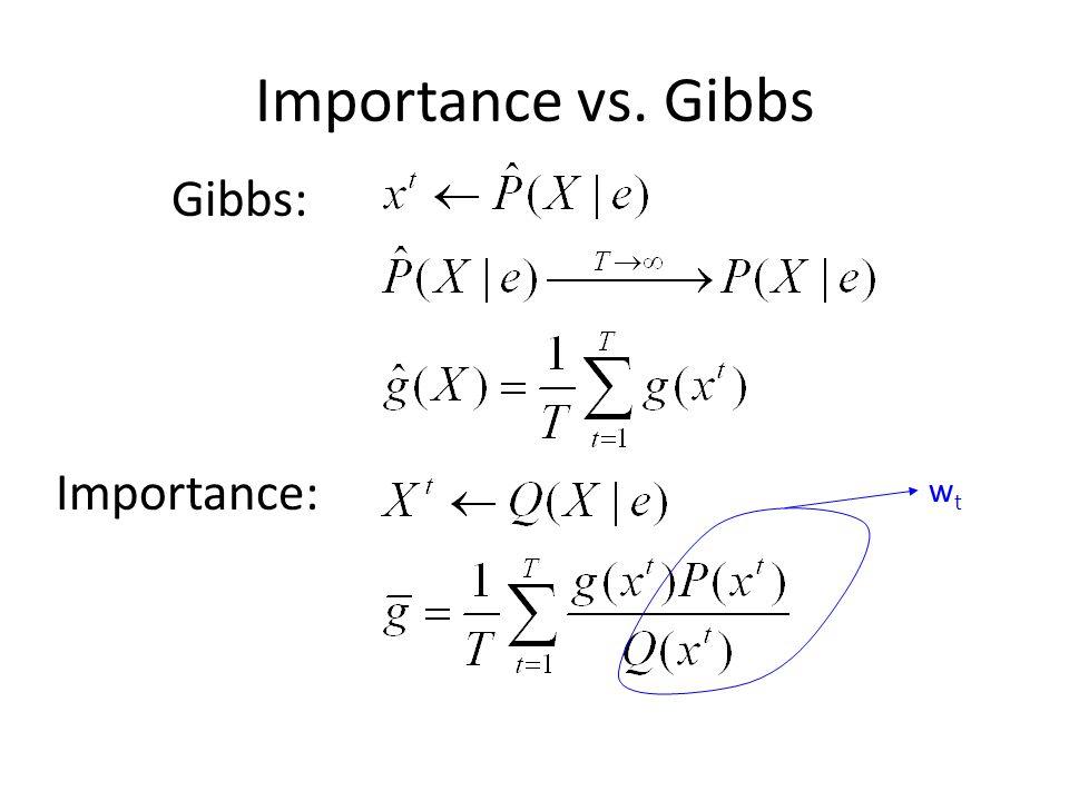 Importance vs. Gibbs Gibbs: Importance: wt