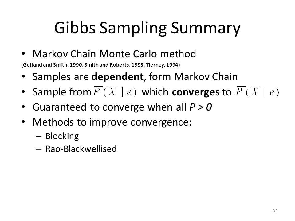 Gibbs Sampling Summary