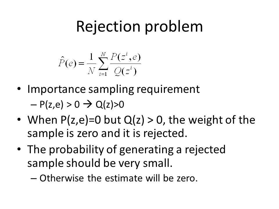 Rejection problem Importance sampling requirement