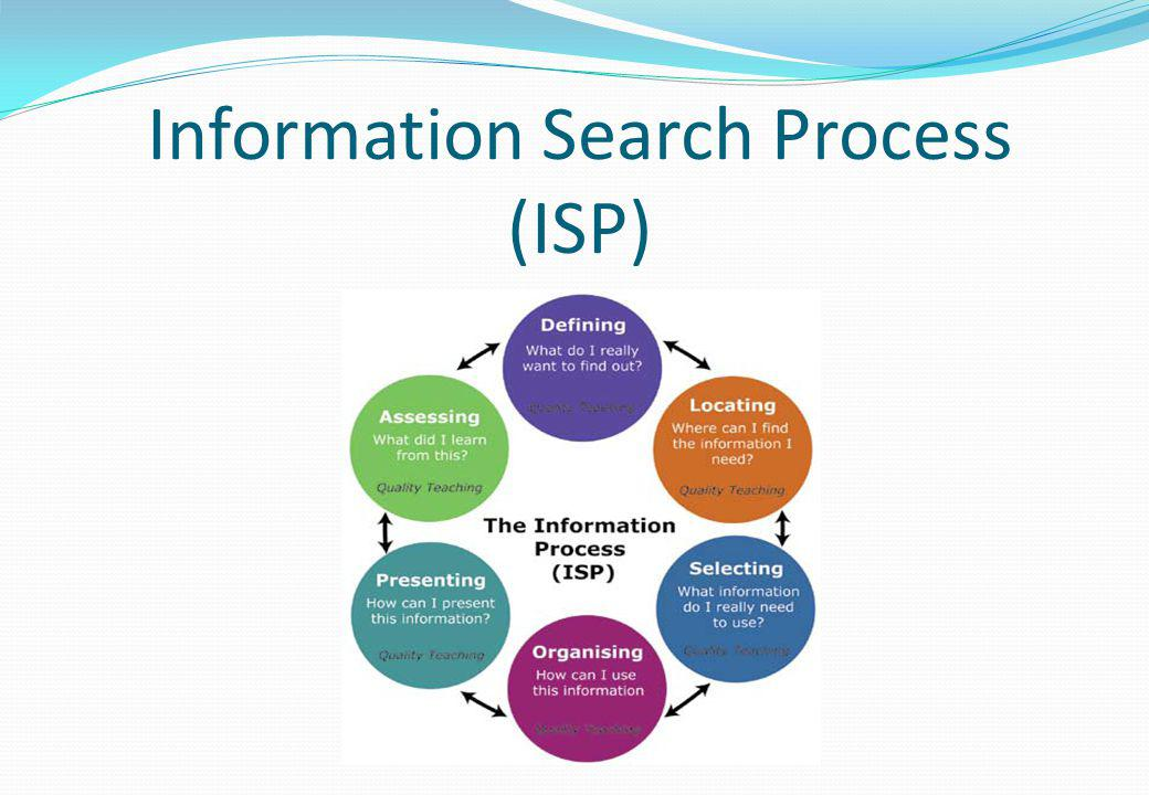 Information Search Process (ISP)