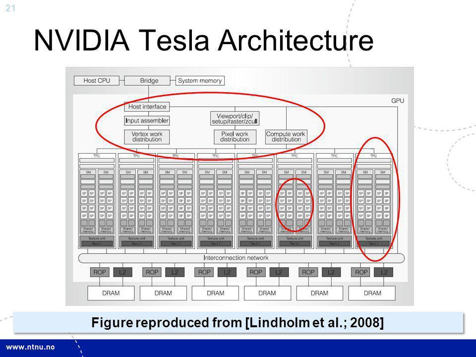 NVIDIA Tesla Architecture