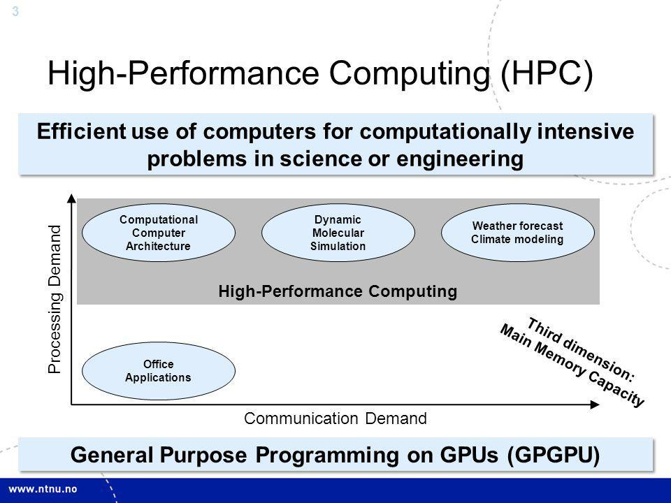 High-Performance Computing (HPC)