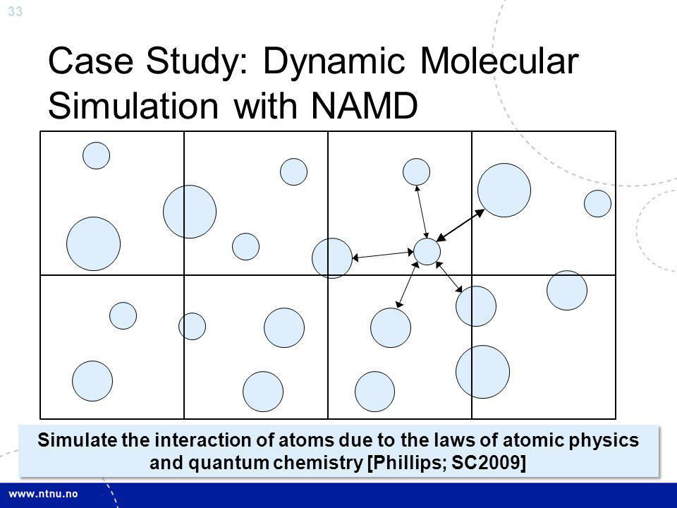 Case Study: Dynamic Molecular Simulation with NAMD