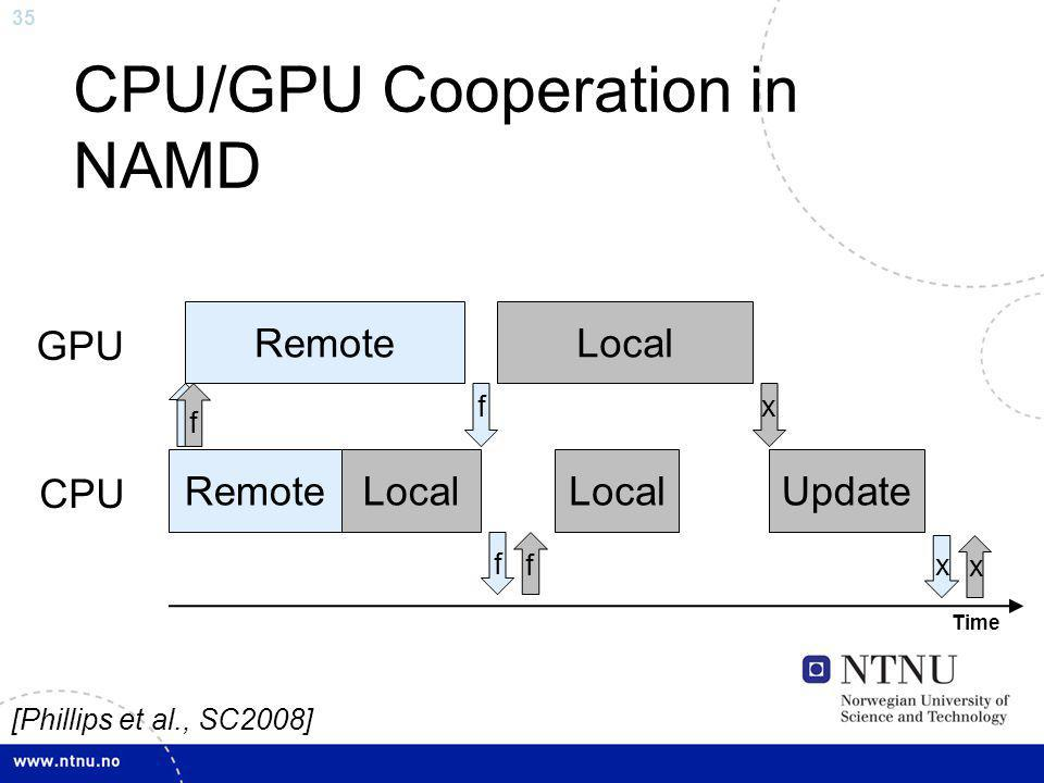 CPU/GPU Cooperation in NAMD