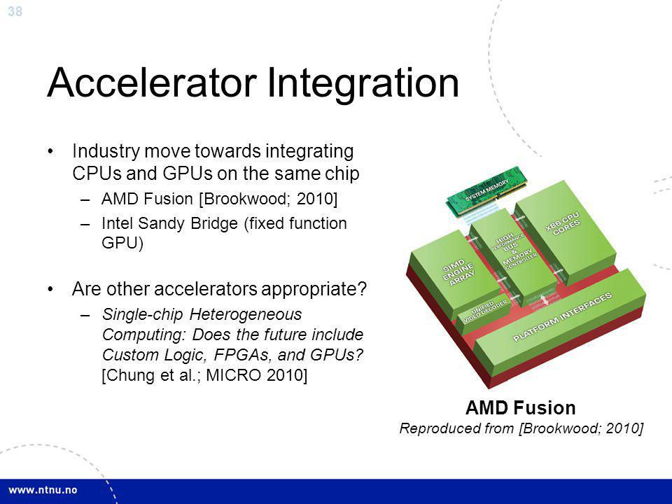 Accelerator Integration