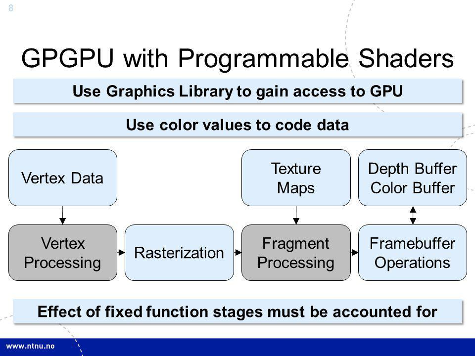 GPGPU with Programmable Shaders
