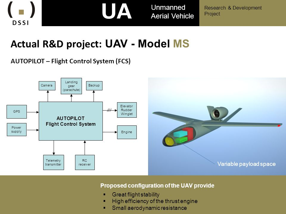 Proposed configuration of the UAV provide