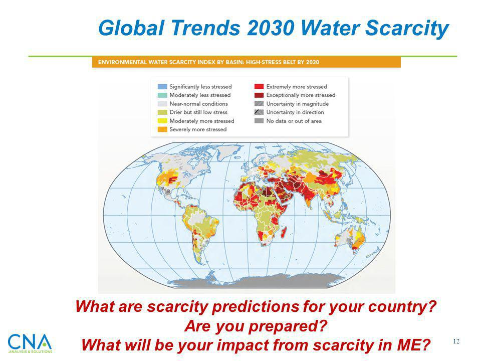 Global Trends 2030 Water Scarcity