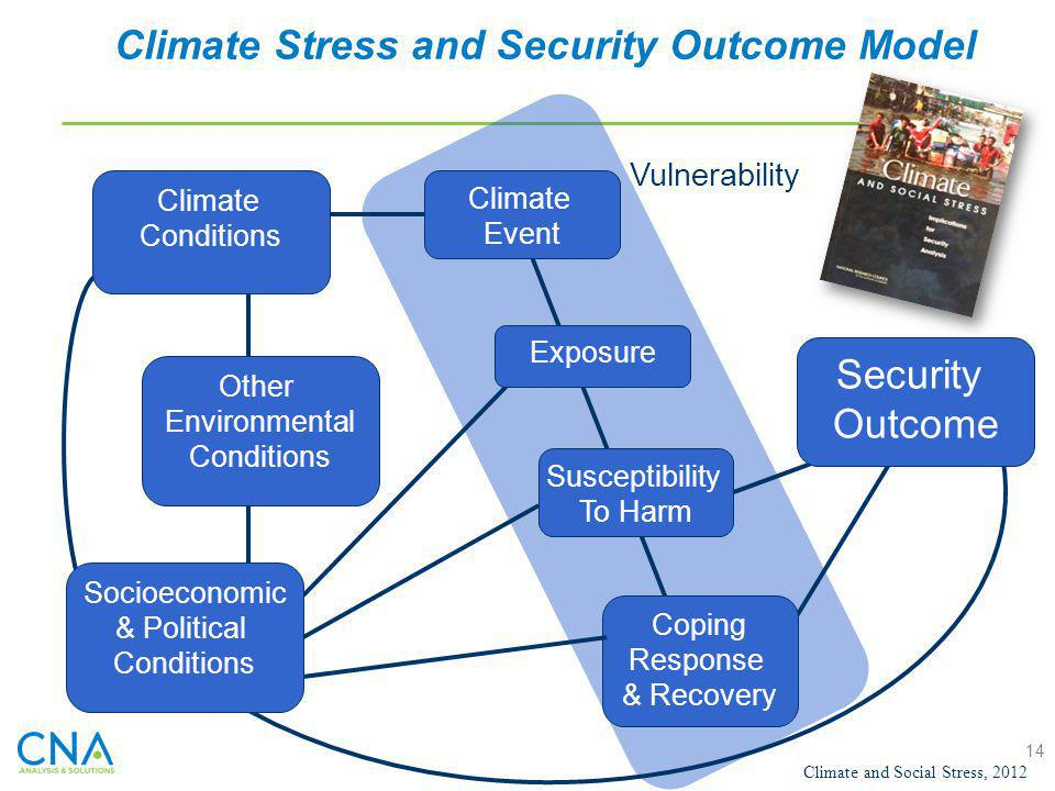 Climate Stress and Security Outcome Model