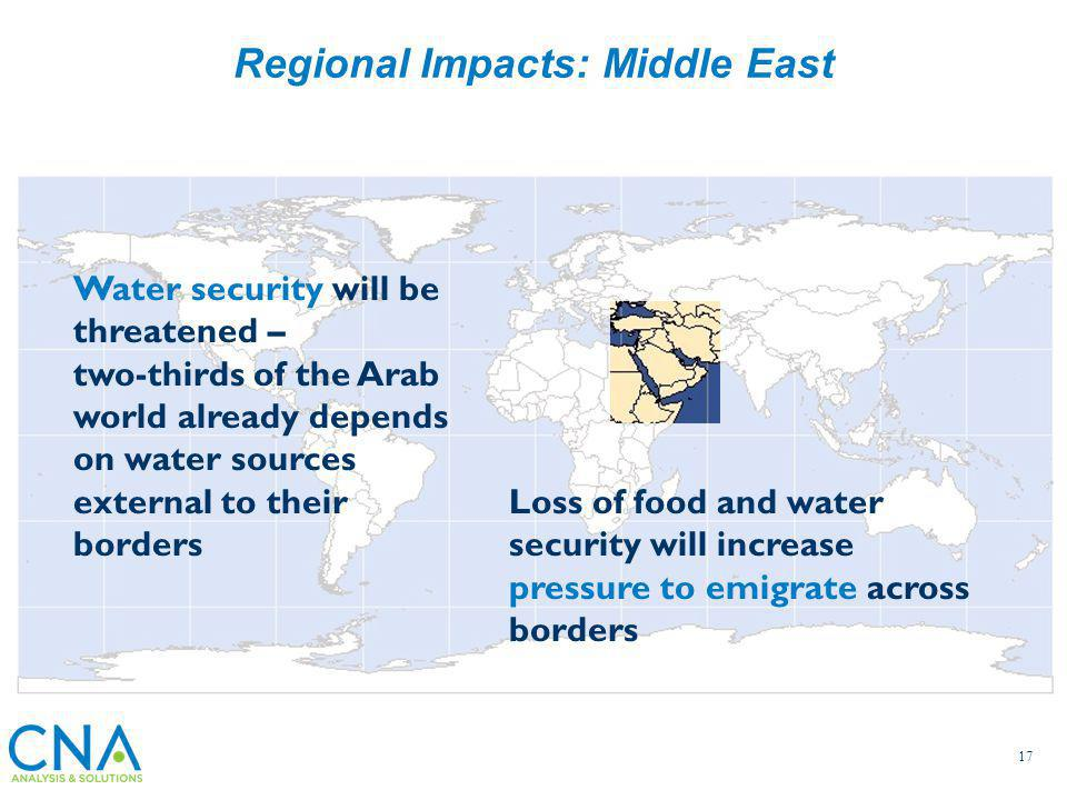 Regional Impacts: Middle East