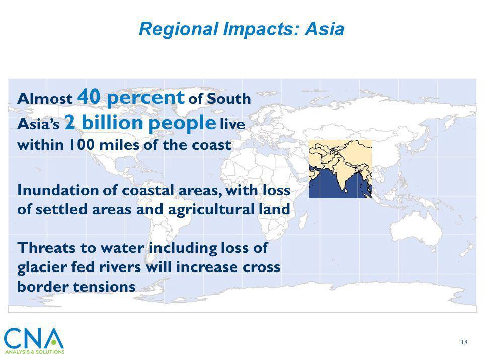 Regional Impacts: Asia