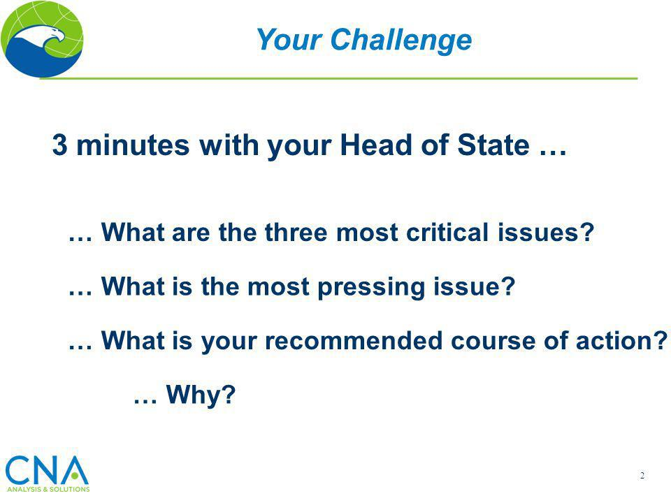 3 minutes with your Head of State …