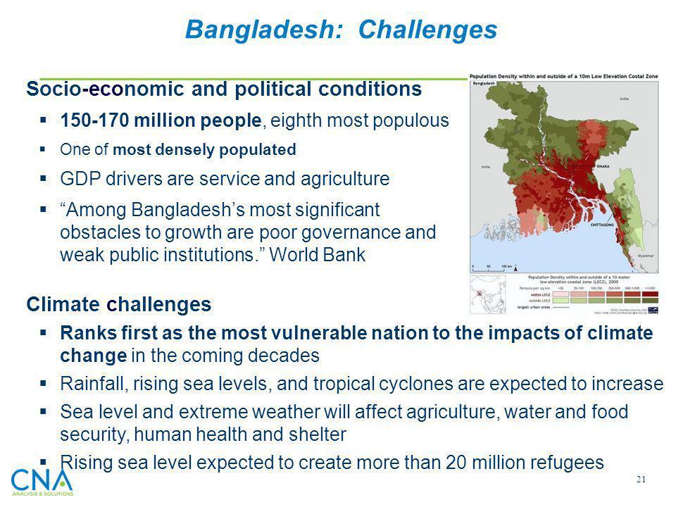 Bangladesh: Challenges