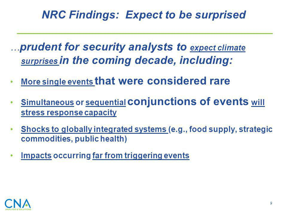 NRC Findings: Expect to be surprised