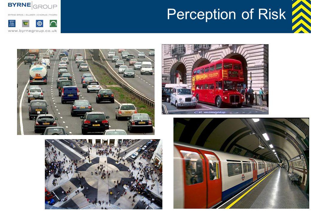 Perception of Risk
