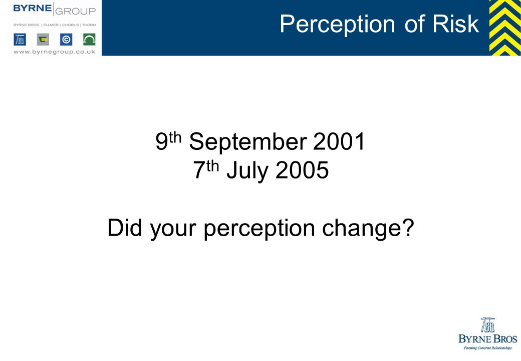 Did your perception change